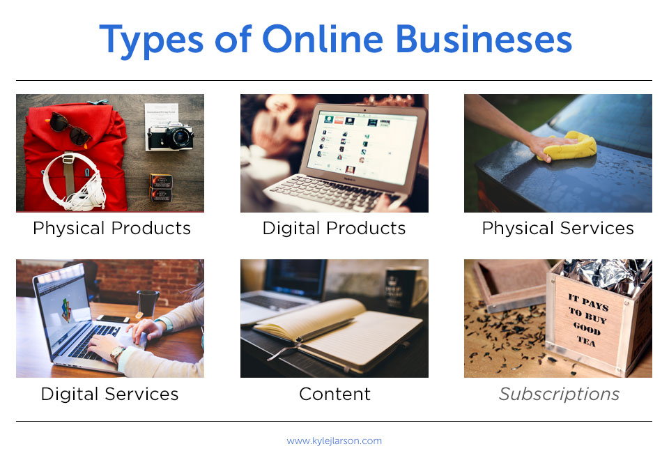Online credit types of business