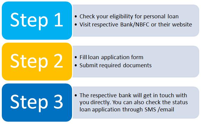 The loan fior use împrumut de folosinţa