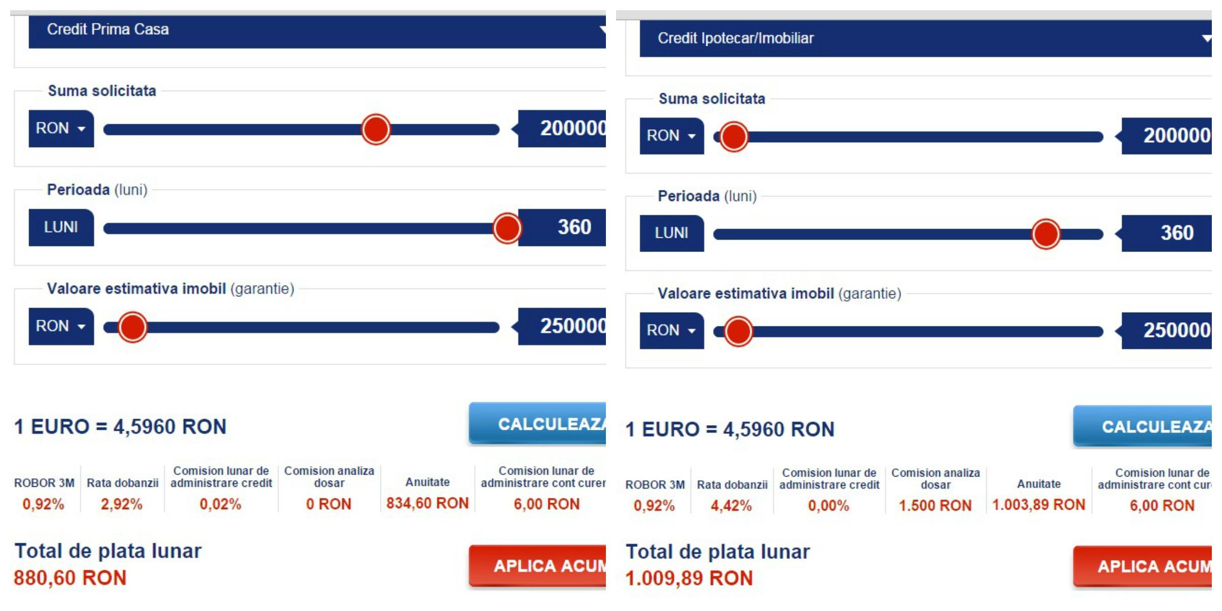 Aplicatii online credite bancare bcr