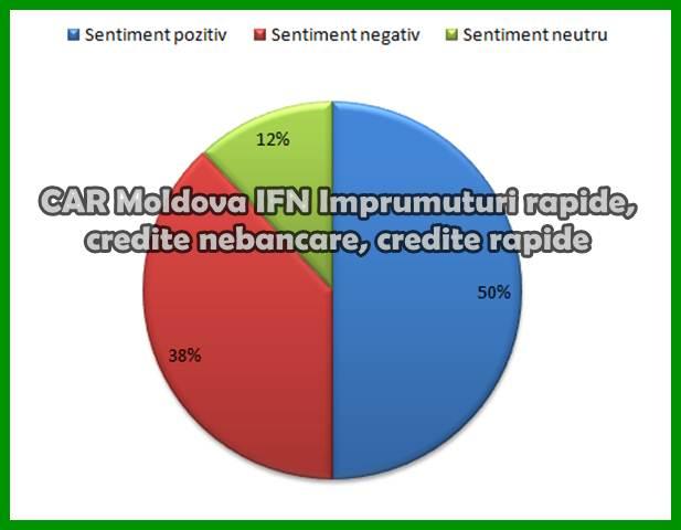 Credit rapid online persoana juridica