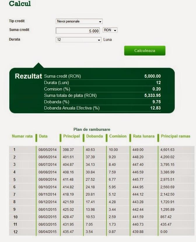 Interogare biroul de credite online